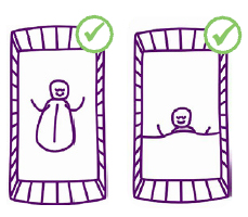 Two images. Image on left: line drawing of baby in a baby sleeping bag, with its arms free, in a cot. Image on right: line drawing of a baby tucked in blankets, with its arms left free, at the bottom of its cot.