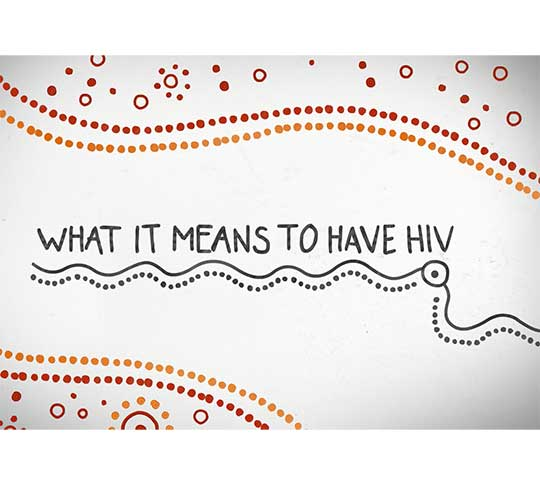 banner: What it means to have HIV