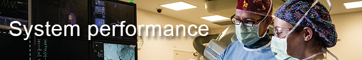 Banner for system performance