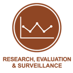 Icon: Links to WA Aboriginal Sexual Health and Blood-borne Virus Strategy 2015–2018 – research, evaluation and surveillance