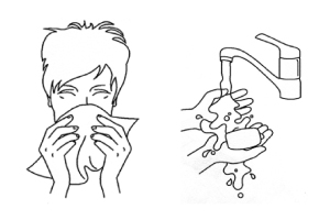 person blowing nose followed by washing hands
